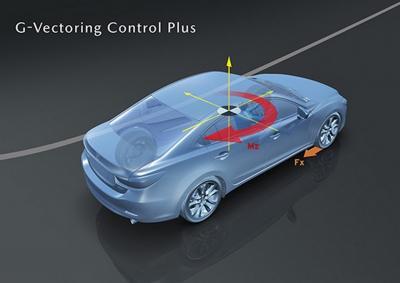 Mazda CX-5 MY19: benvenuto G-Vectoring Control Plus