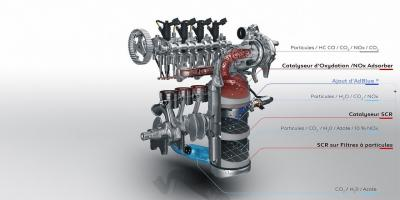 Diesel: occhio alle sigle di omologazione