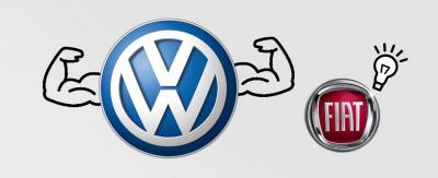Volkswagen: nessun interesse per FCA, Alfa o Maserati