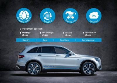 Mercedes GLC F-Cell: qual è il suo bilancio energetico?