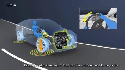 Mazda G-Vectoring Plus