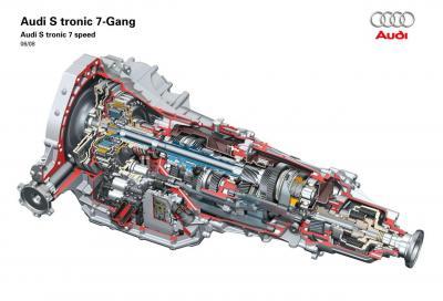 Tecnica: il cambio Audi S tronic