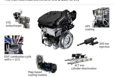 Volkswagen Golf 1.5 TSI ACT 130 CV Bluemotion: massima efficienza