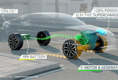Kia Ecodynamics+: il mild hybrid abbraccia il diesel