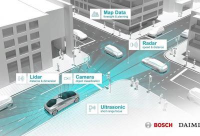 Daimler, Bosch e Nvidia: partnership per la guida autonoma