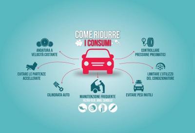 Consumi carburante: alcuni utili consigli
