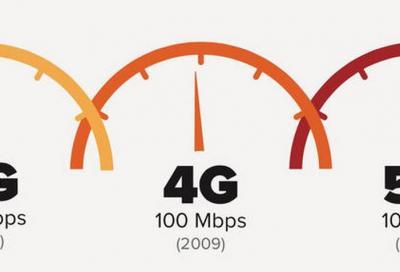 Rete 5G: proseguono i test ad alta velocità
