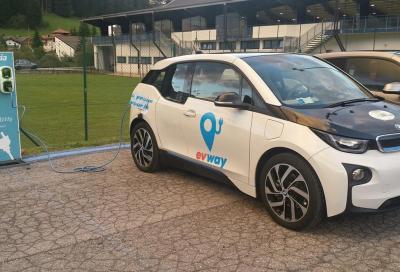 Settimana Europea della Mobilità Sostenibile: con evway la ricarica è gratis