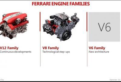 Ferrari: in futuro arriverà il motore V6