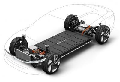 Batterie allo stato solido: vicine alla produzione in serie