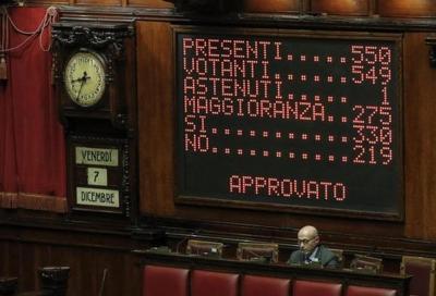 Ecotassa: si dalla Camera, si passa al Senato