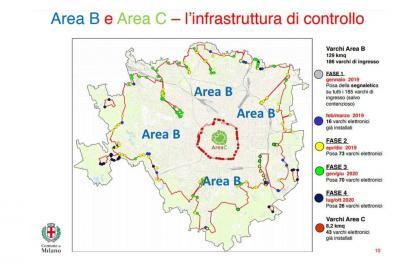 Area C Milano: gratis per ibride ed elettriche fino al 2022