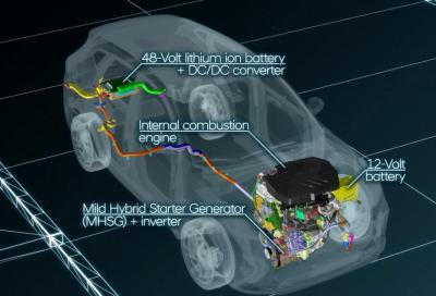 Hyundai: benvenuto 1.6 CRDi mild hybrid