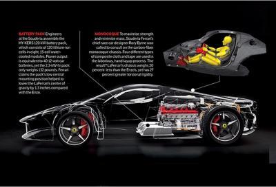 Ferrari: ibrido ed elettrico saranno prodotti in casa