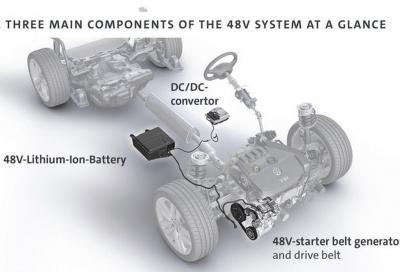 Volkswagen Golf 8: introdotto il sistema mild-hybrid a 48 Volt