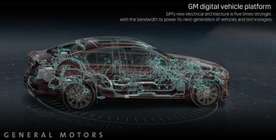 General Motors: svelata la piattaforma digitale di nuova generazione