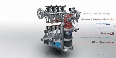 Riscaldamento e diluizione olio motore: in cosa consiste? E quando succede?