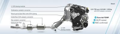 """Volkswagen: con il """"Twin Dosing"""" NOx abbattuti del 80%"""