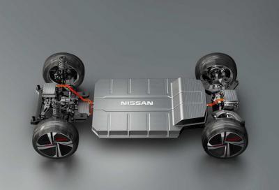 Auto elettriche: quanto si recupera con la frenata rigenerativa?
