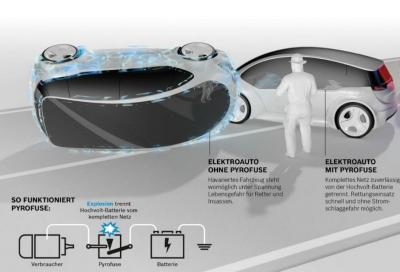 Bosch: sistemi antiscossa per le elettriche