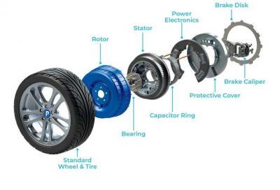 Motori elettrici nelle ruote: possibile soluzione futura?