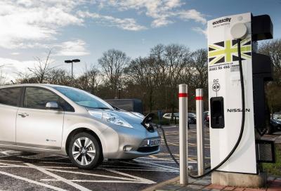 Auto elettriche: standard per le prese di ricarica