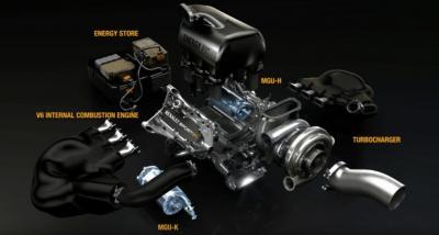 Formula Uno: cosa sono MGU-H e MGU-K