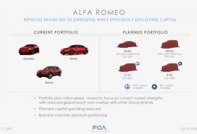 Alfa Romeo: la fusione eliminerà 4 dei 7 modelli previsti