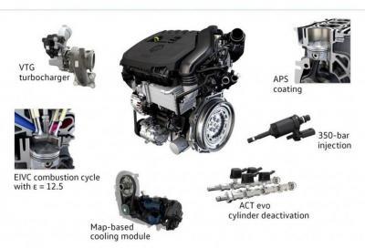 Volkswagen: il 1.5 TSI Evo ACT 130 CV Bluemotion è amico dell'ambiente