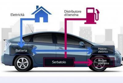 Auto ibride: tre nuove fasce in base alla CO2