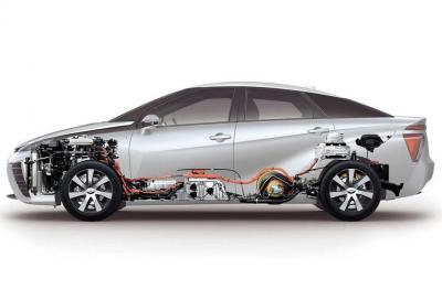 Auto a Idrogeno (Fuel Cell): cosa c'è da sapere?