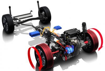 Suzuki: il mild-hybrid passa da 12 a 48 Volt