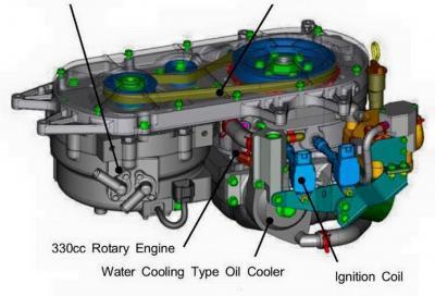 Mazda: svelati i dettagli del powertrain ibrido Wankel