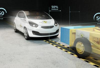 Euro NCAP 2020: criteri di protezione più severi
