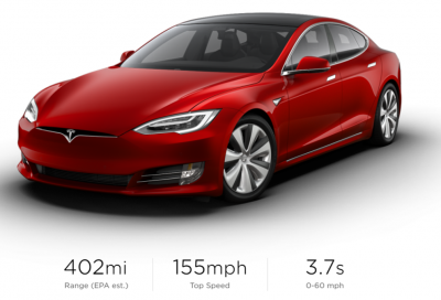 Tesla Model S Long Range Plus: quasi 700 km di autonomia?