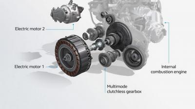 Renault E-Tech: un ibrido così non lo avete mai visto