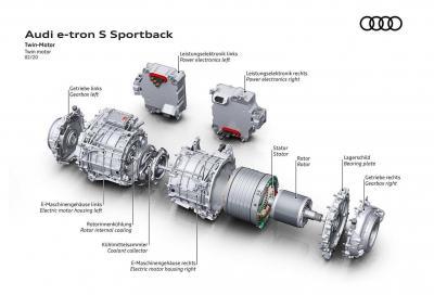 Trazione integrale: con tre motori elettrici il Torque Vectoring è di casa
