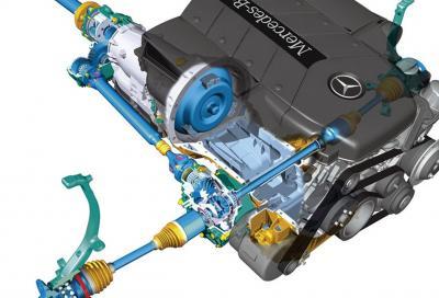 Mercedes 4Matic, Asd e Asr spengono 35 candeline