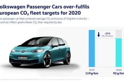 Volkswagen: multa milionaria per la CO2
