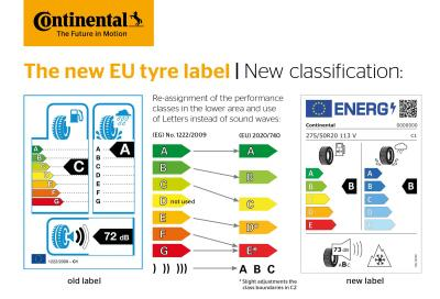 Continental: nuova etichetta europea per pneumatici