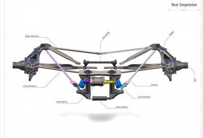 Formula Uno: come funzionano le sospensioni?